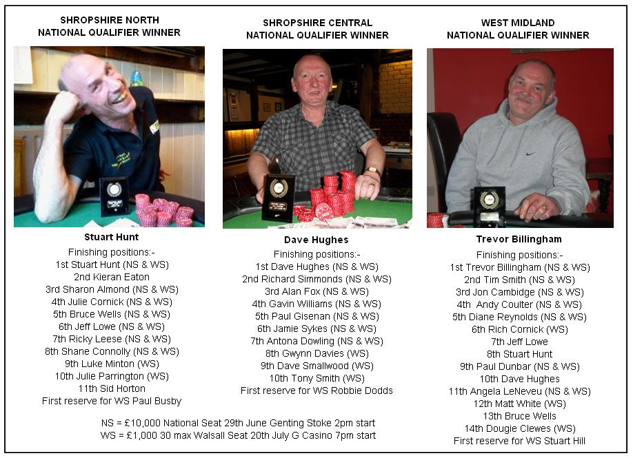 The nuts poker league rules