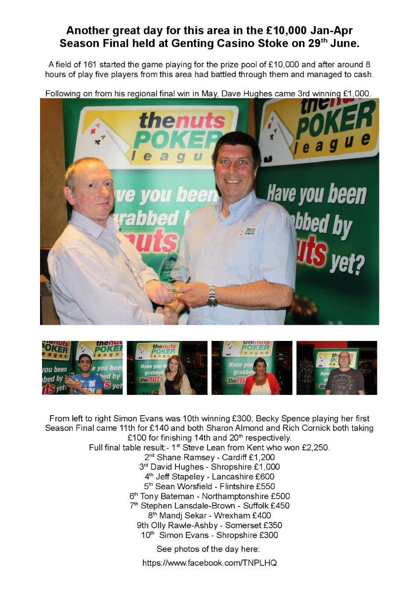 Nuts poker league uk